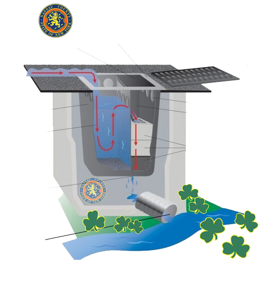 Catch Basin diagram - All Storm Drains Inc. | Nassau County, NY | 631.758.4171